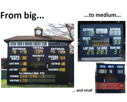 Custom Scoreboards