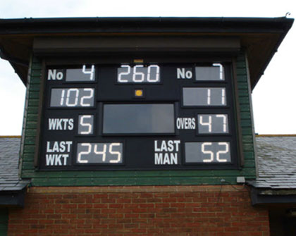 Custom electronic cricket scoreboard