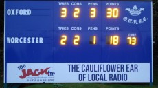 OURFC Electronic Rugby Scoreboard
